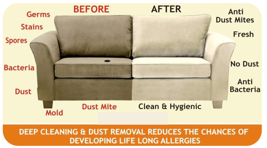 Residential Upholstery Cleaning Super Mario Carpet